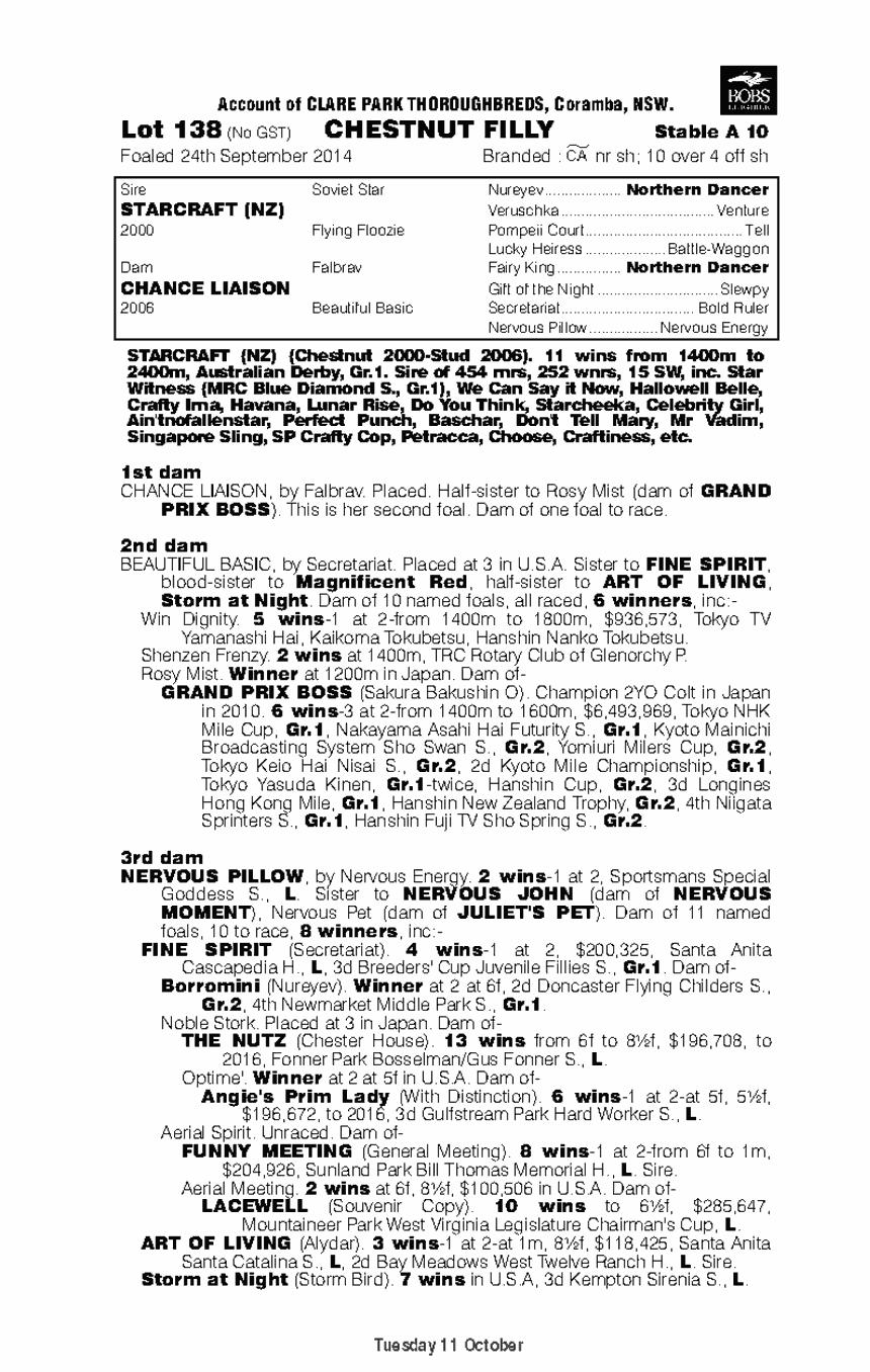 Starcraft (NZ) / Chance Liaison (AUS) - pedigree