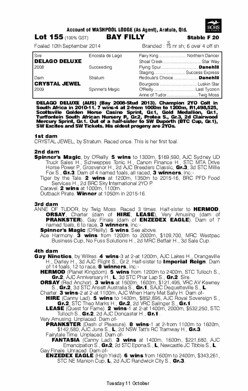 Delago Deluxe (AUS) / Crystal Jewel (AUS) - pedigree