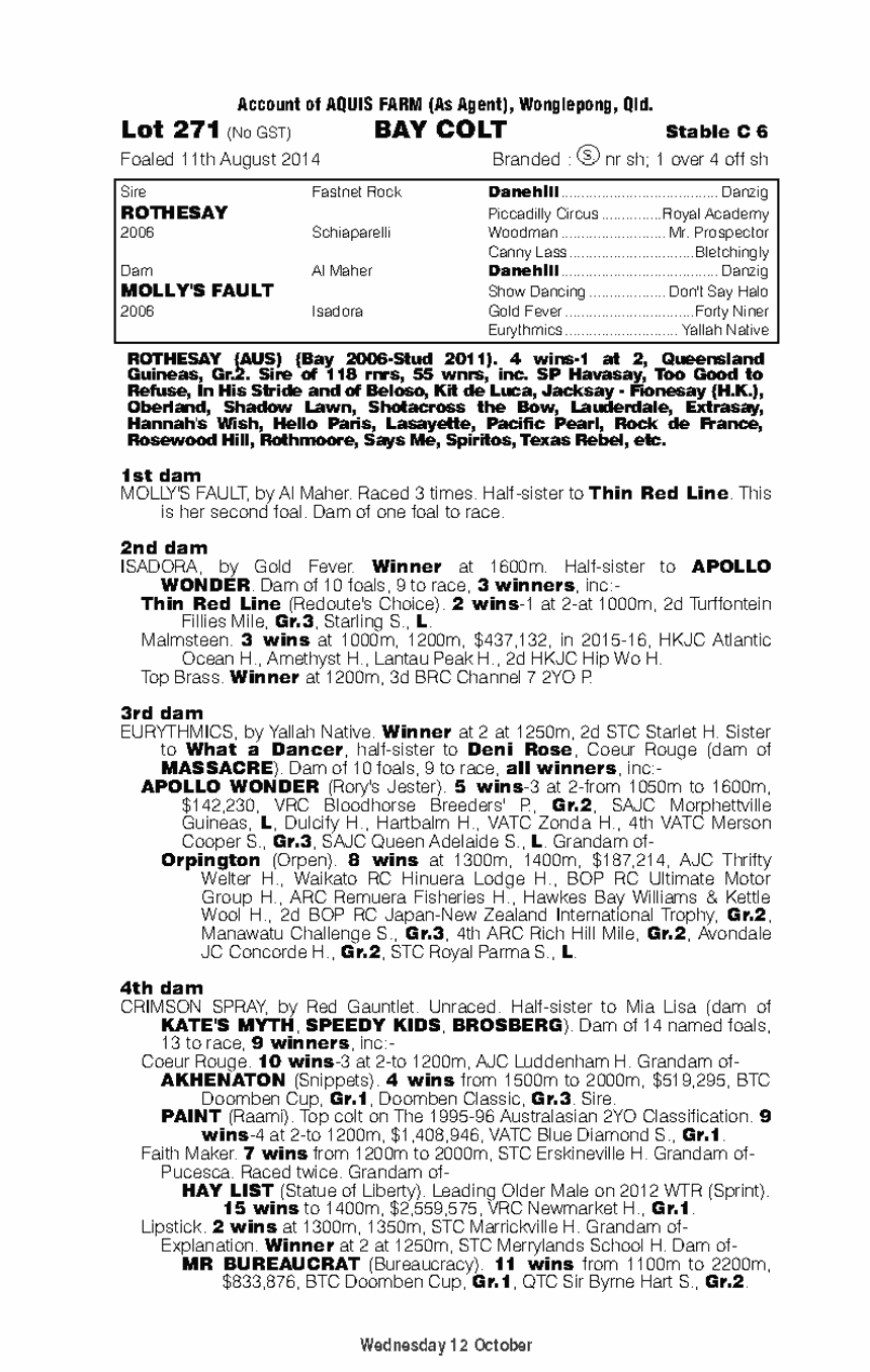 Rothesay (AUS) / Molly's Fault (AUS) - pedigree