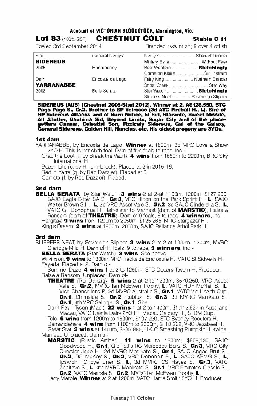 Sidereus (AUS) / Yarranabbe (AUS) - pedigree