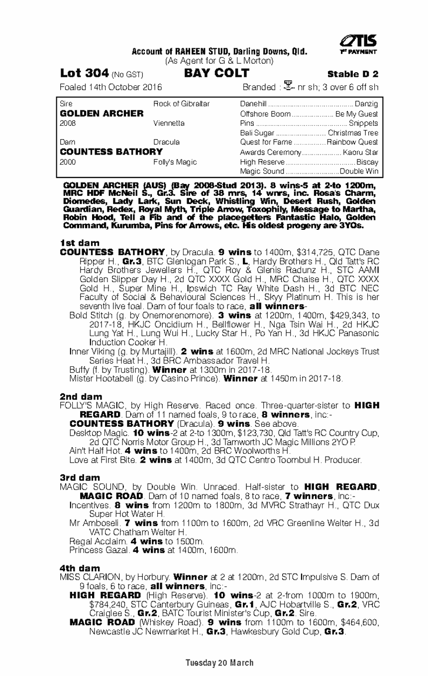 Golden Archer (AUS) / Countess Bathory (AUS) - pedigree