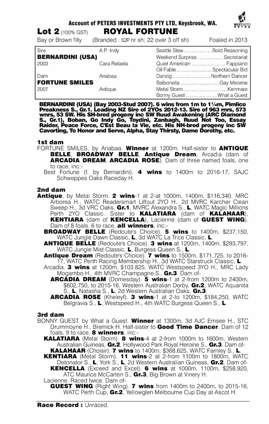 Royal Fortune (AUS) - pedigree