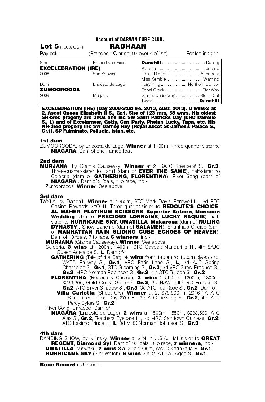 Rabhaan (AUS) - pedigree
