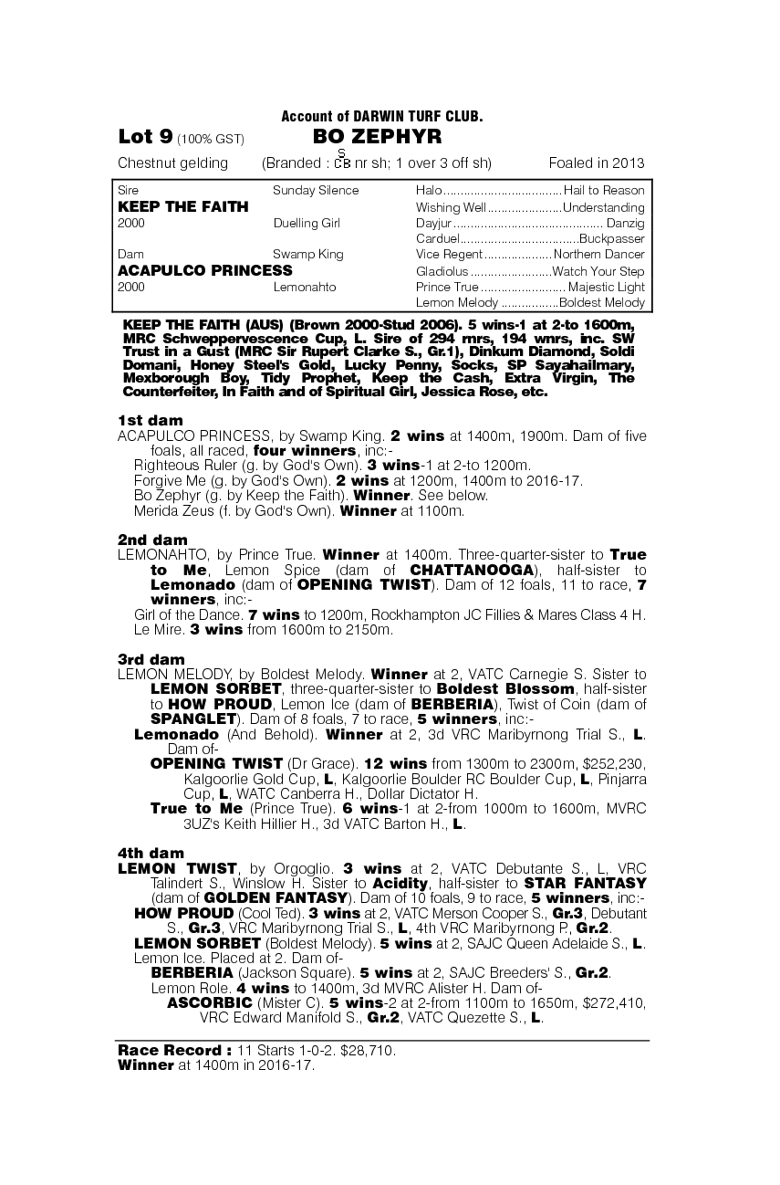 Bo Zephyr (AUS) - pedigree