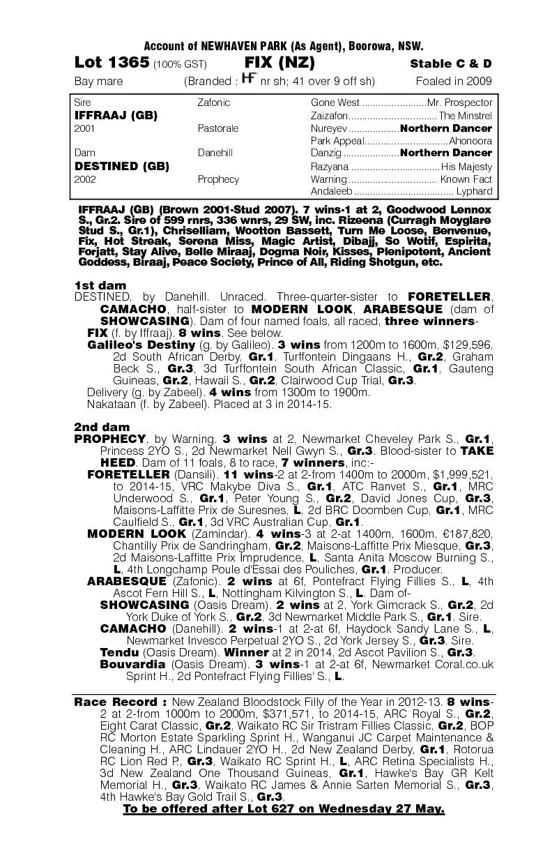 Fix (NZ) - pedigree