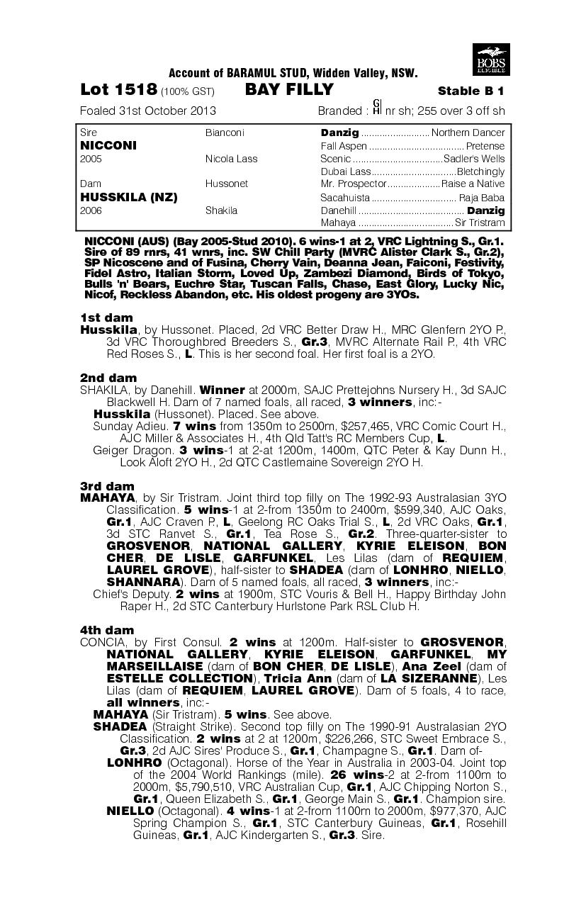 Nicconi (AUS) / Husskila (NZ) - pedigree