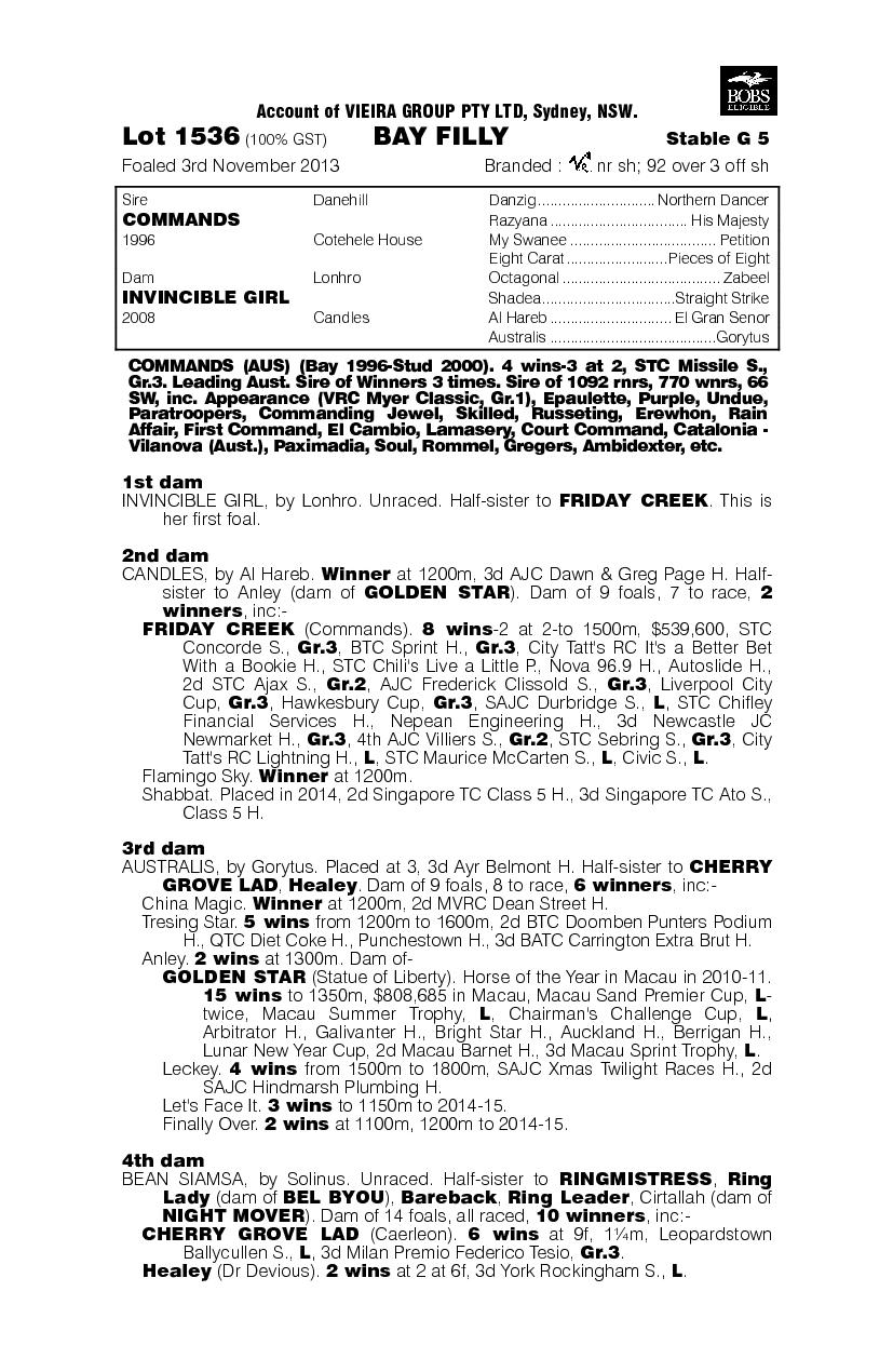 Mena's Choice (AUS) - pedigree