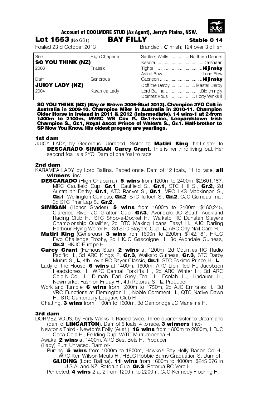 So You Think (NZ) / Juicy Lady (NZ) - pedigree