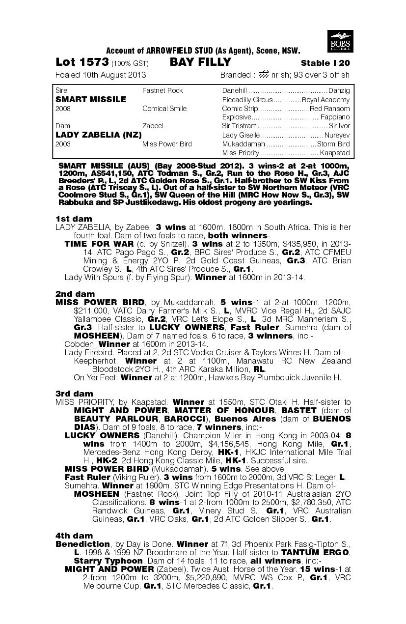 Smart Missile (AUS) / Lady Zabelia (NZ) - pedigree