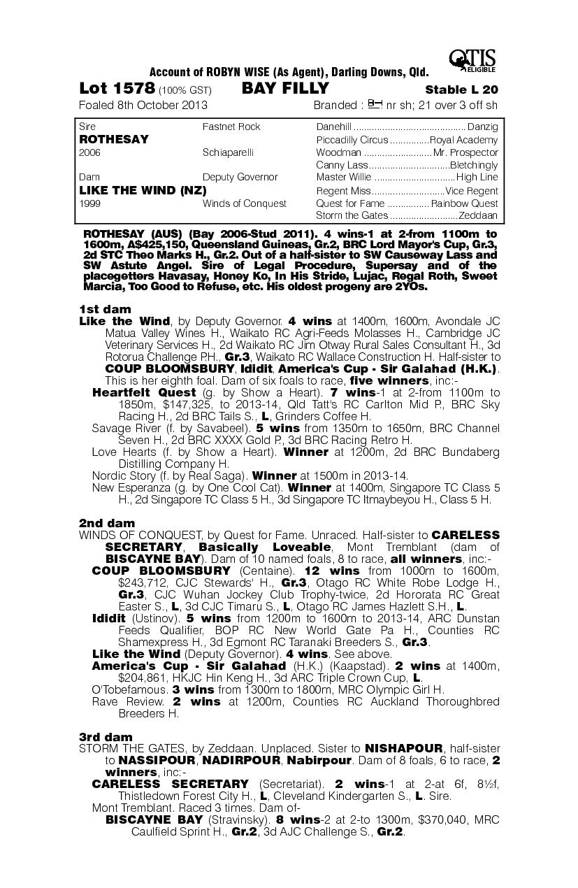 Rothesay (AUS) / Like the Wind (NZ) - pedigree