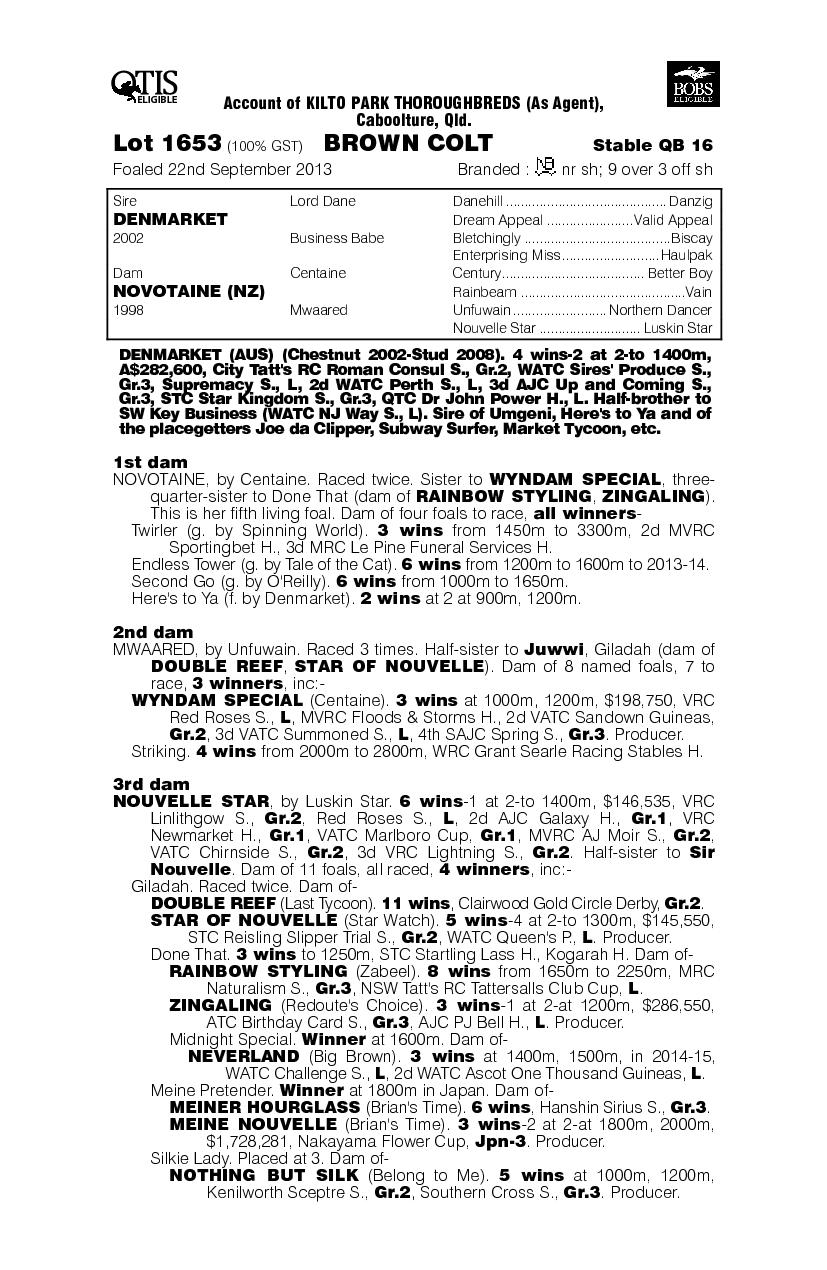Denmarket (AUS) / Novotaine (NZ) - pedigree