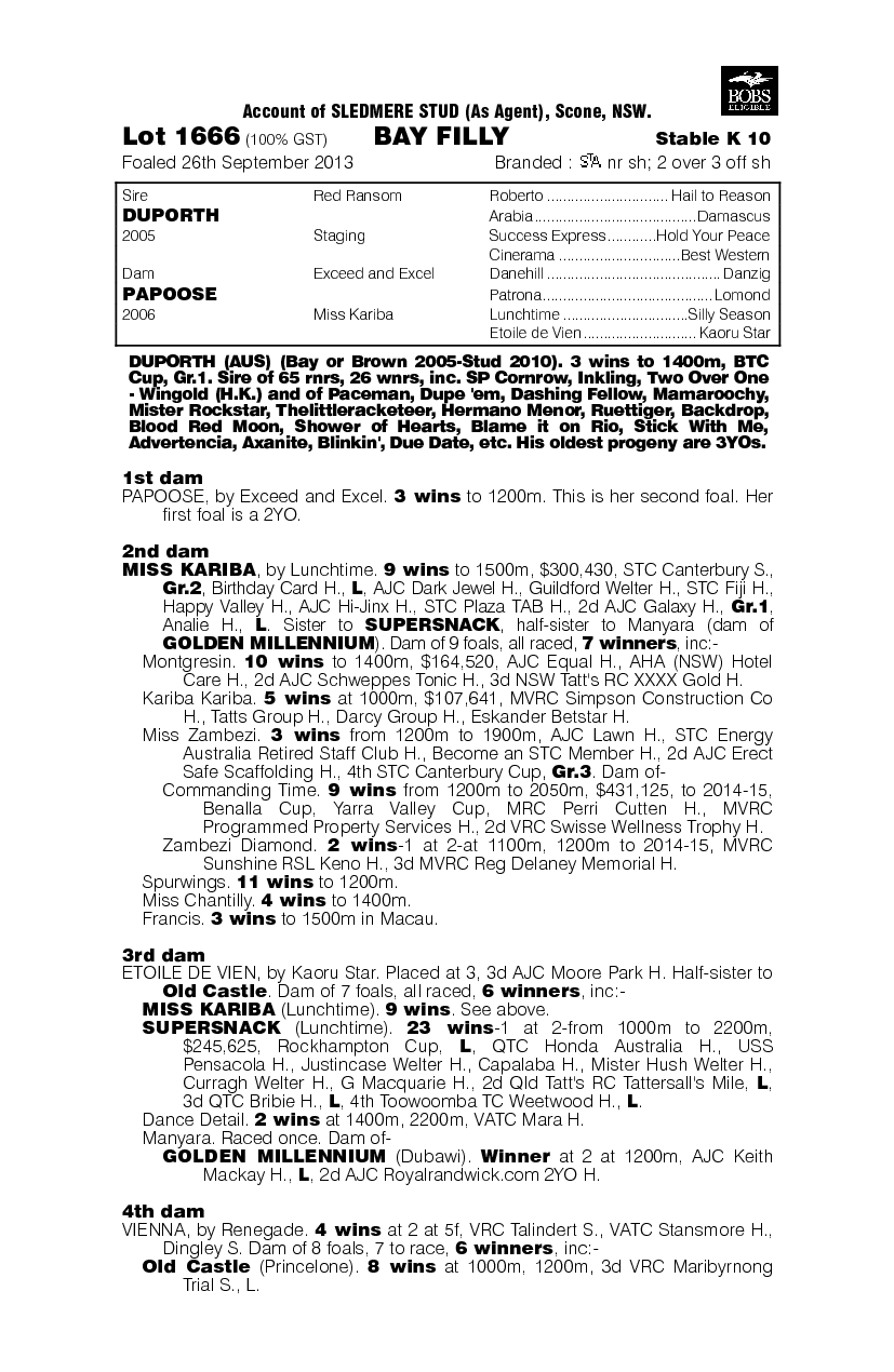 Penny Dreadful (AUS) - pedigree