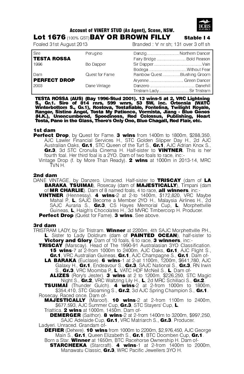 Testa Rossa (AUS) / Perfect Drop (AUS) - pedigree
