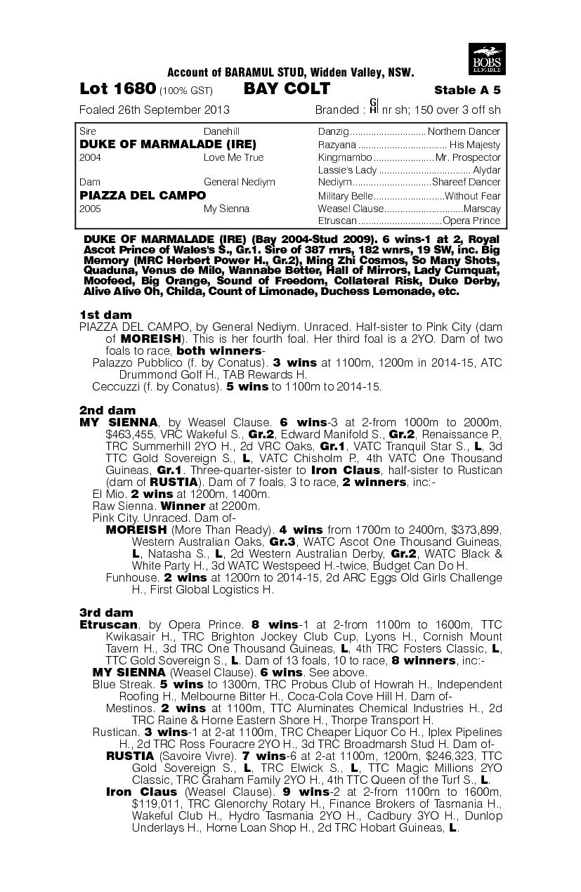 Dukeazza (AUS) - pedigree