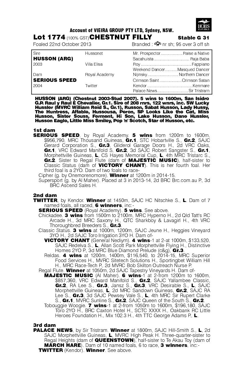 Secret Venture (AUS) - pedigree