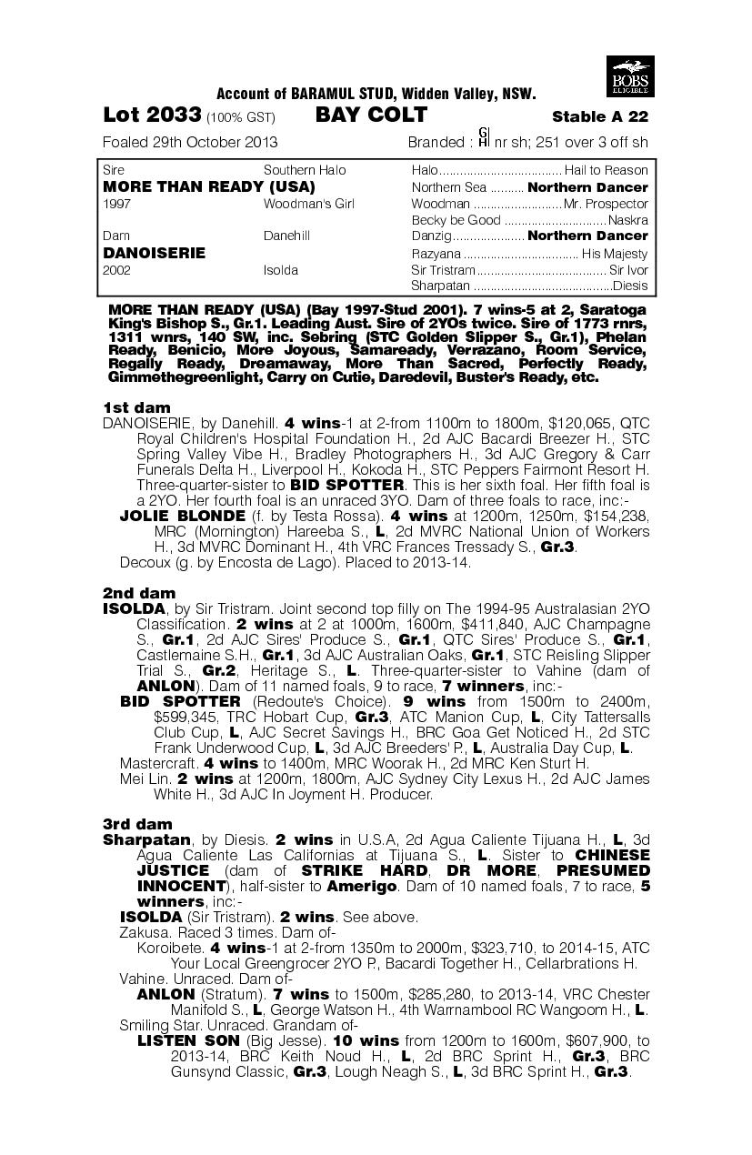 More Than Ready (USA) / Danoiserie (AUS) - pedigree