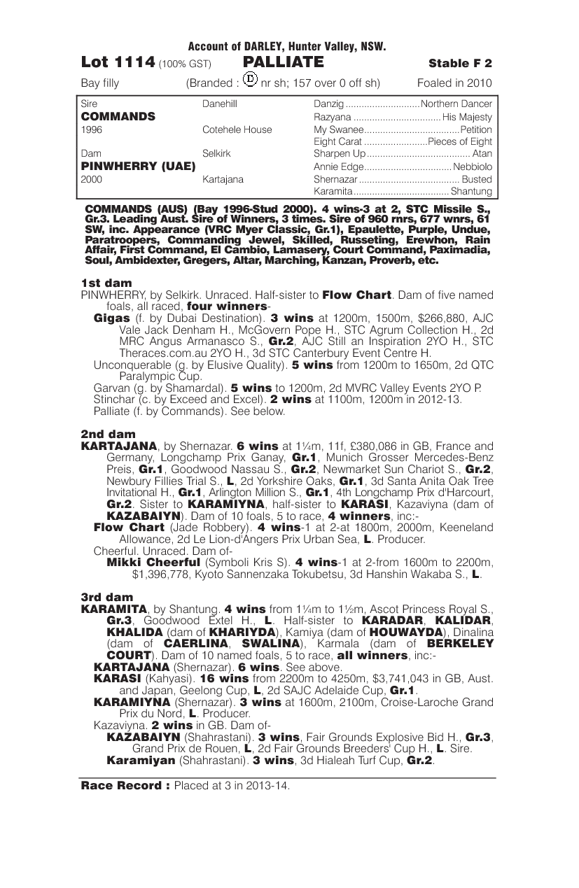 Palliate (AUS) - pedigree