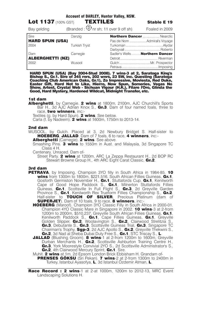 Textiles (AUS) - pedigree