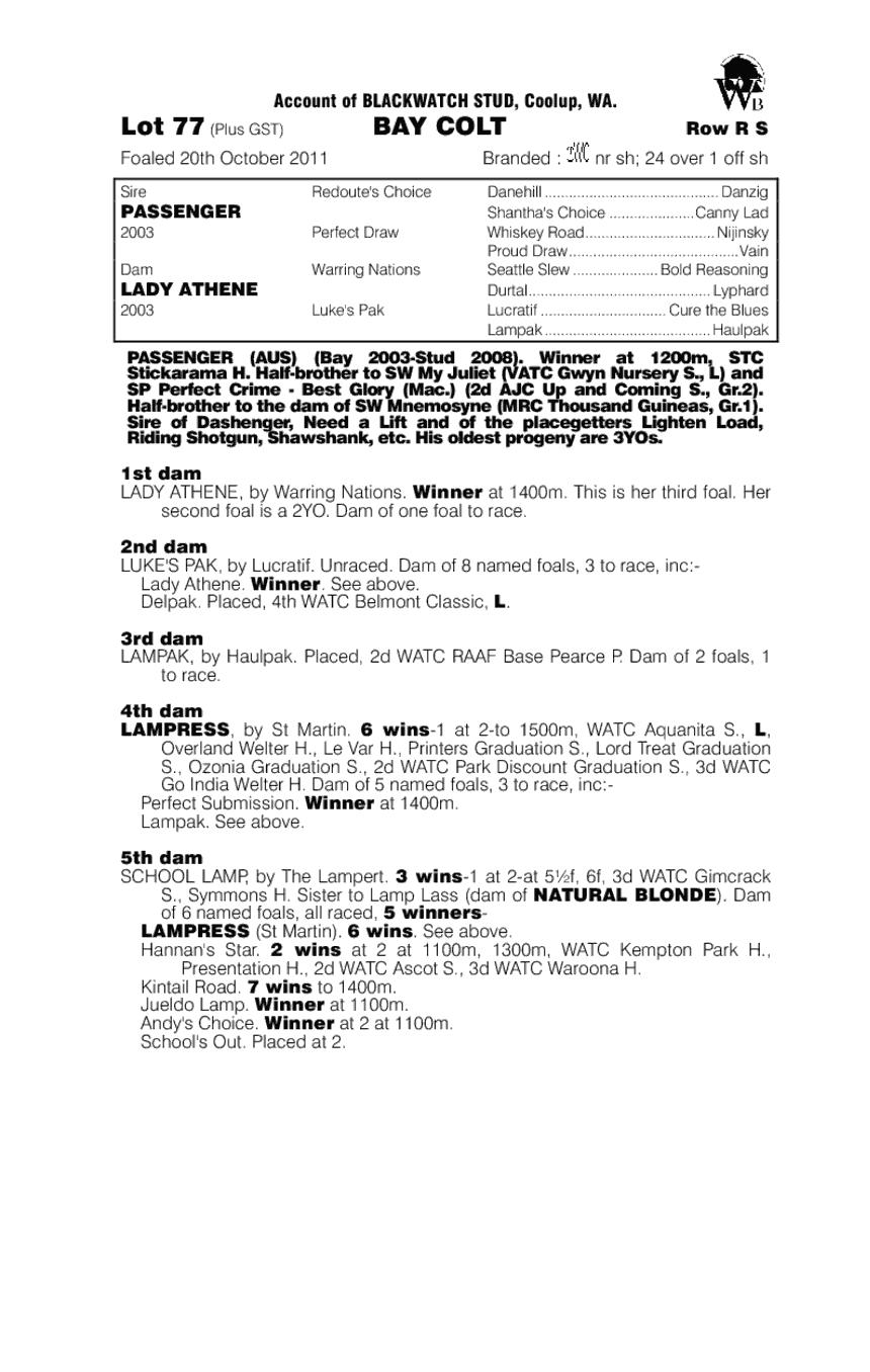Henry Lighthorse (AUS) - pedigree
