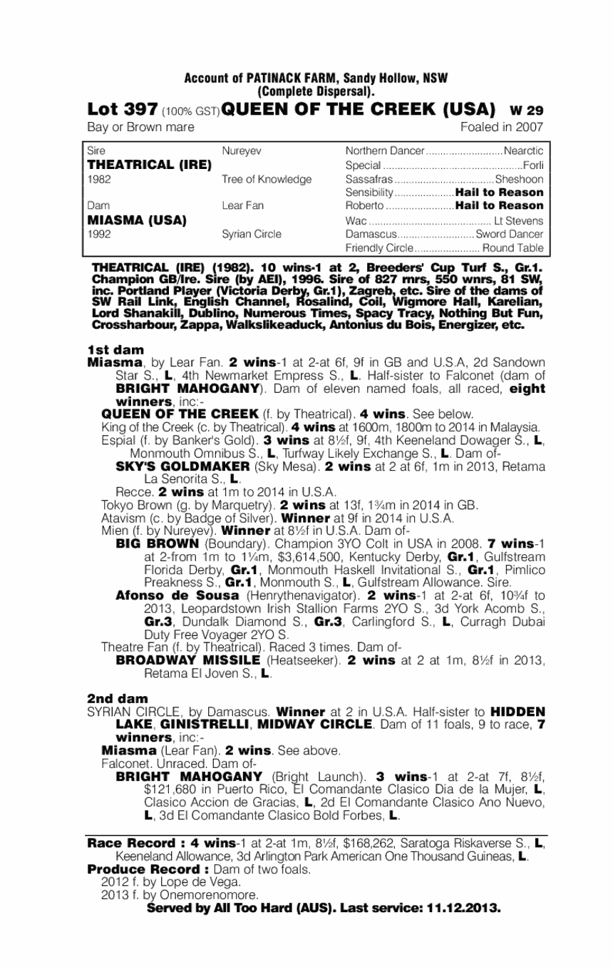 Queen of the Creek (USA) - pedigree