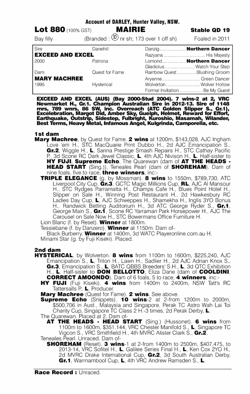 Mairie (AUS) - pedigree