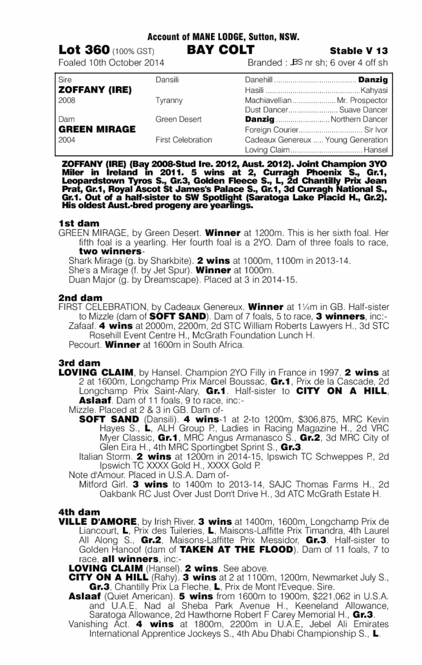 Zoffany (IRE) / Green Mirage (AUS) - pedigree