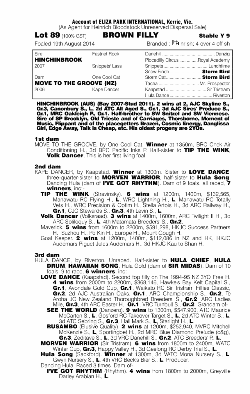Hinchinbrook (AUS) / Move to the Groove (NZ) - pedigree